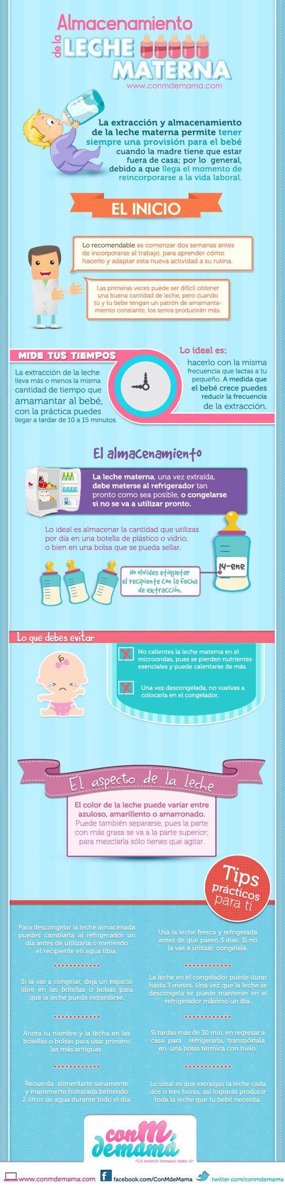 Consejos para un buen almacenamiento de la leche materna.