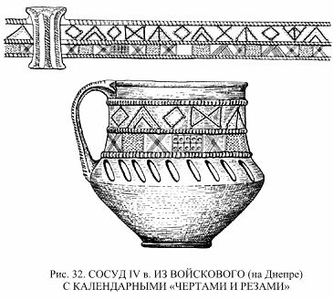 Slavic symbolism - $th century AD vessel from Vojkovsk (on Dnieper) with calender-like symbols