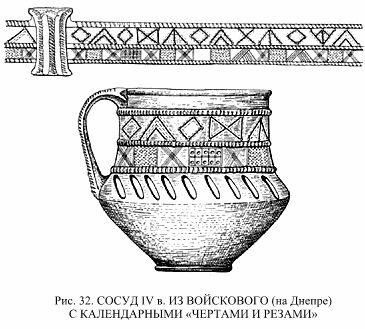 Slavic symbolism - $th century AD vessel from Vojkovsk (on Dnieper) with calender-like symbols