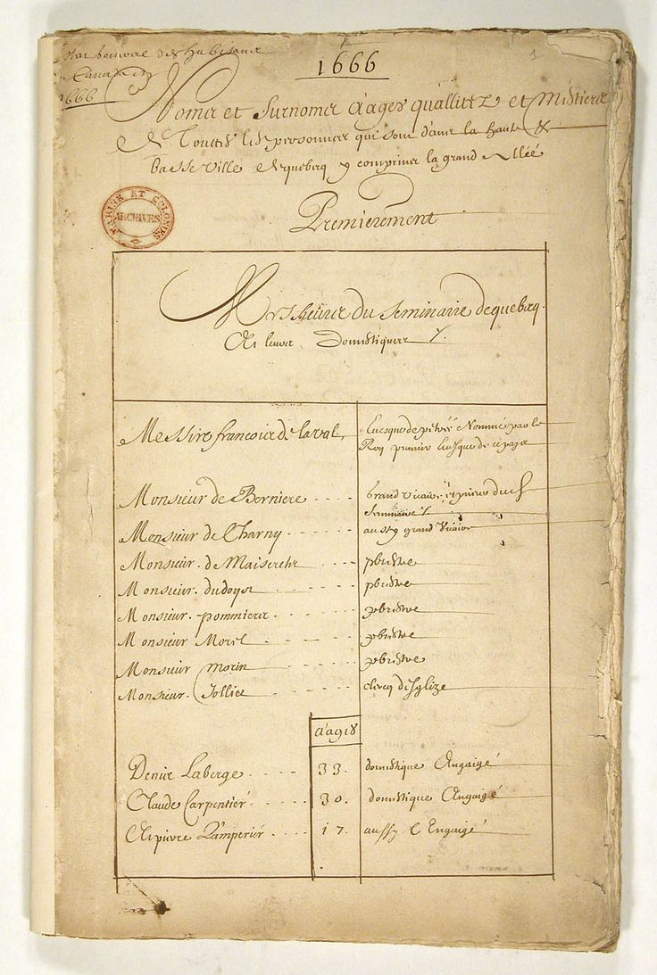 Nominal census of the population of Canada, 1666, Daily Life - Library and Archives Canada