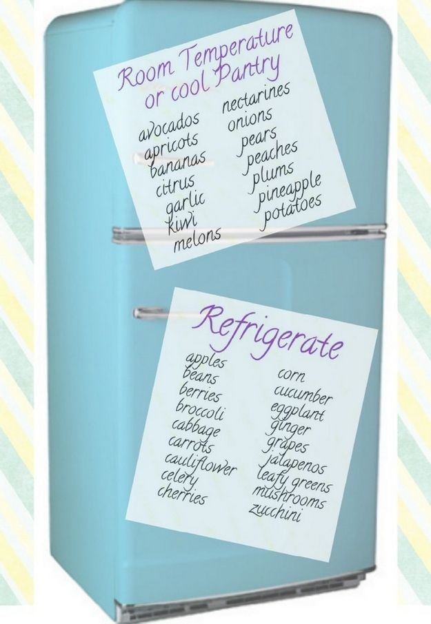 Follow this handy guide on what to store on the counter, and what to put away in the fridge: