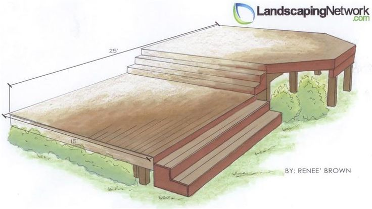 multi level deck designs | perspective drawing showing a multi-level deck with 375 square feet ...