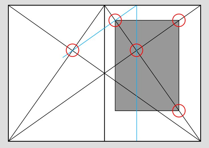 Satzspiegel-4 - Satzspiegel – Wikipedia