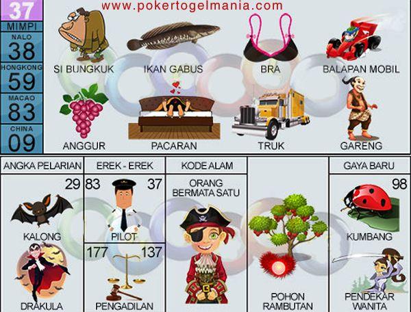 Buku-Mimpi-2d-37-Poker-Togel-Mania