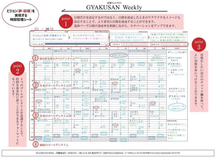Amazon   逆算ウィークリー GYAKUSAN Weekly 24時間・バーチカル 週間シート   手帳・カレンダー   文房具・オフィス用品
