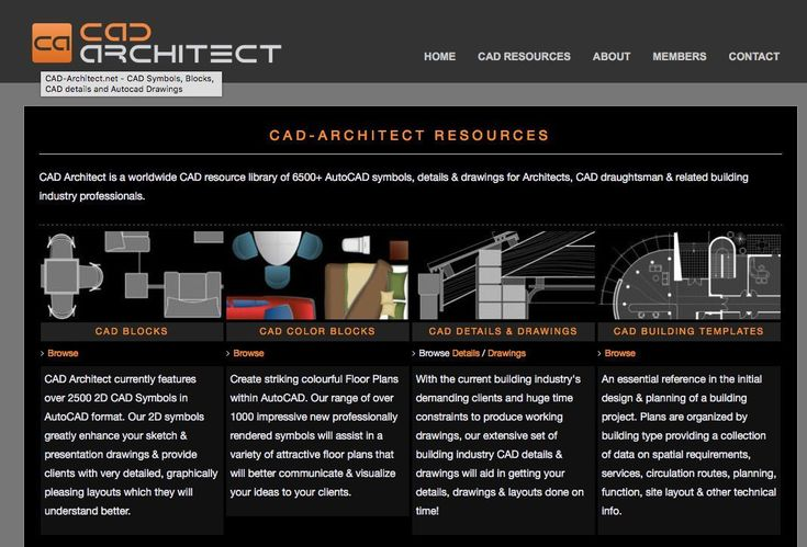 Top 10 Free AutoCAD Block Websites, A quick guide to finding the best AutoCAD block sites on the web.