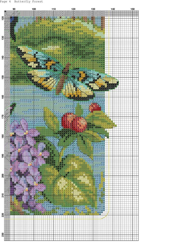 Łąka, Drzewa, Fioletowe Kwiaty i 4 Motyle cz.4
