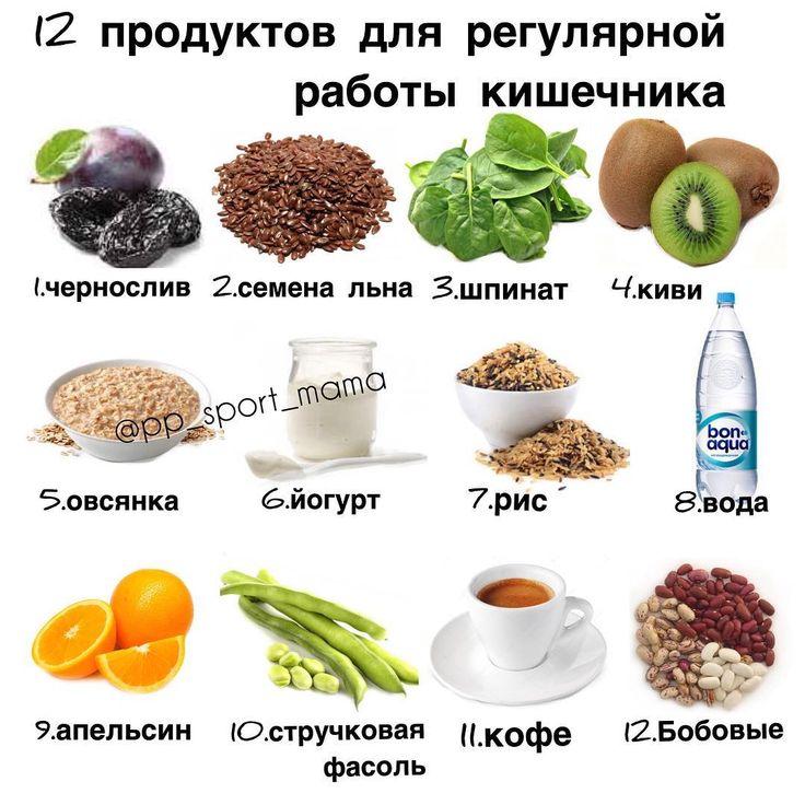 Диеты полезные для пищеварения