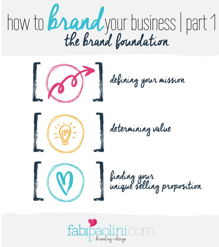 How to brand your business. The brand foundation. Mission, value, unique selling proposition. Branding + design