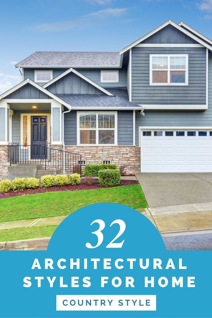33 Types of Architectural Styles for the Home (Modern, Craftsman, etc.) | Home  architecture styles, Architecture, Architecture fashion