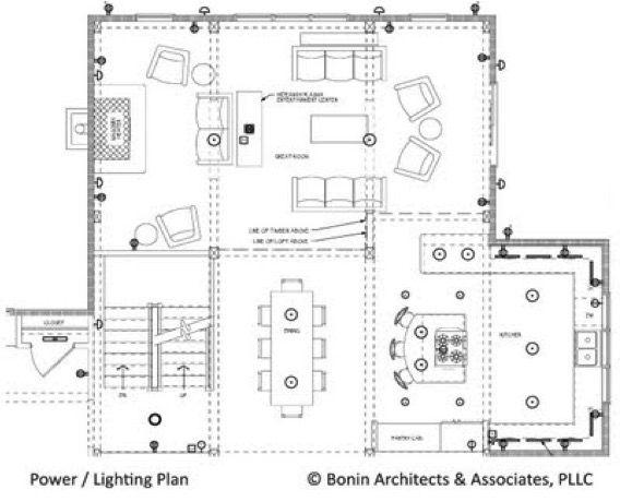 Tips om je eigen lichtplan te maken / Tips to make your own light plan