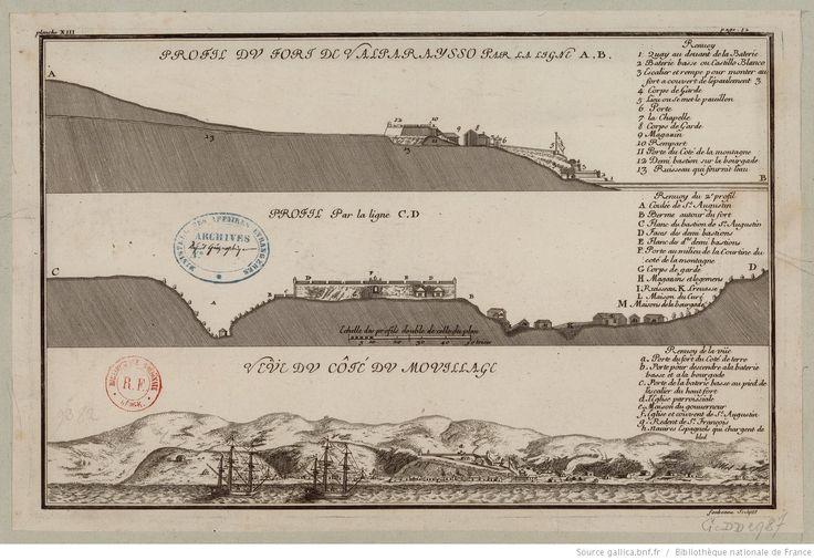 Profil du Fort de Valparaysso par la ligne A.B., profil par la ligne C.D, Veüe du côté du mouillage / [Frézier] ; Fonbonne sculpsit