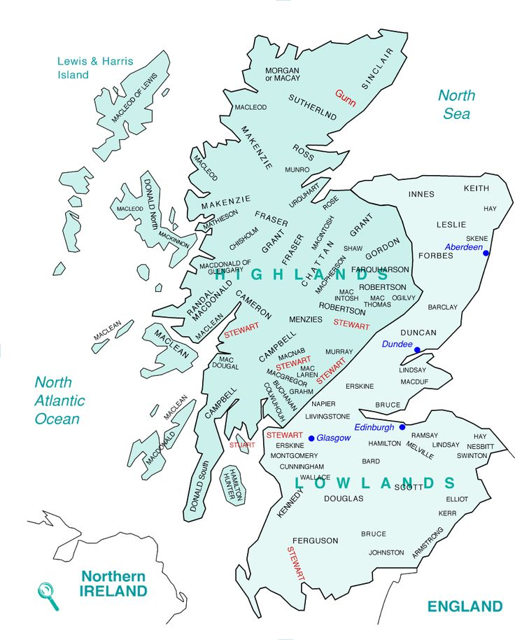 Clan Domains Scotland