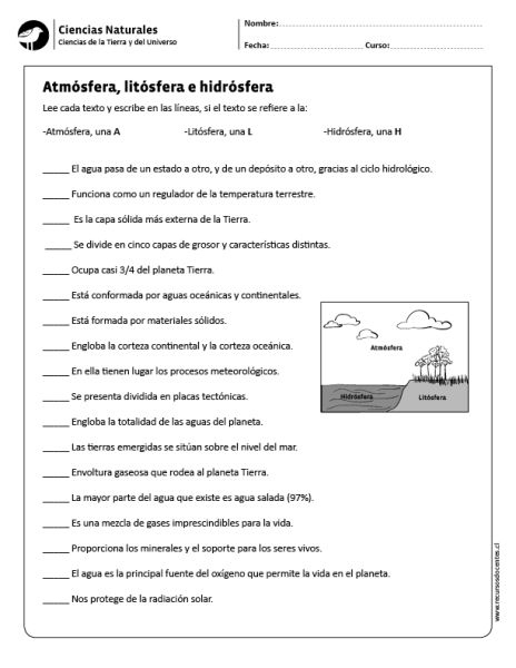 Atmósfera, litósfera e hidrósfera