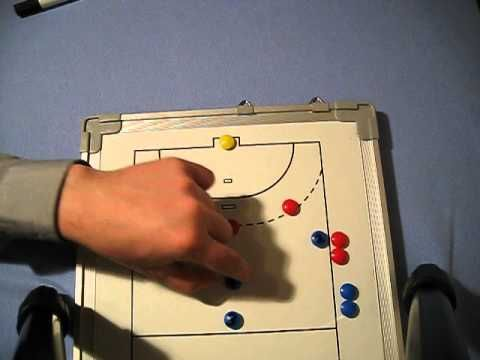 Futsal Set-Plays (2): Free-Kick [ Coaching Futsal Tactics 5x5 ]