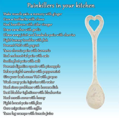 This is a list of some common foodstuff you will find in a normal kitchen for acting as a painkiller. Make muscle pain a memory with ginger ...