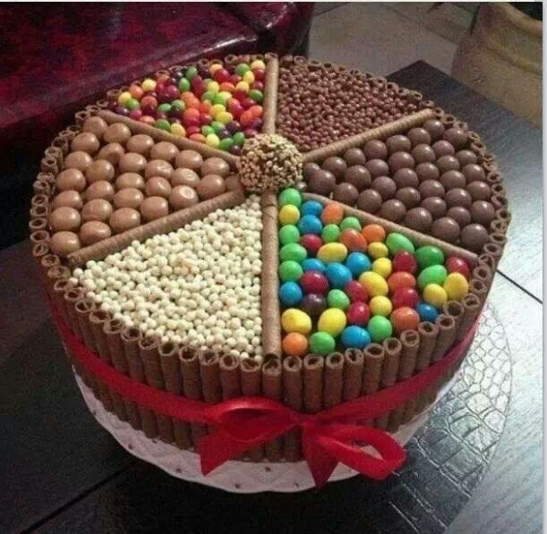 Cool birthday cake. Sonya Williams I know you can make this cake. You can do anything. I love it.