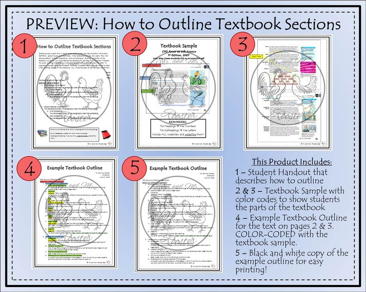 Teach students to outline a textbook! Easy to teach with samples and color-codes provided! Super helpful with freshmen!