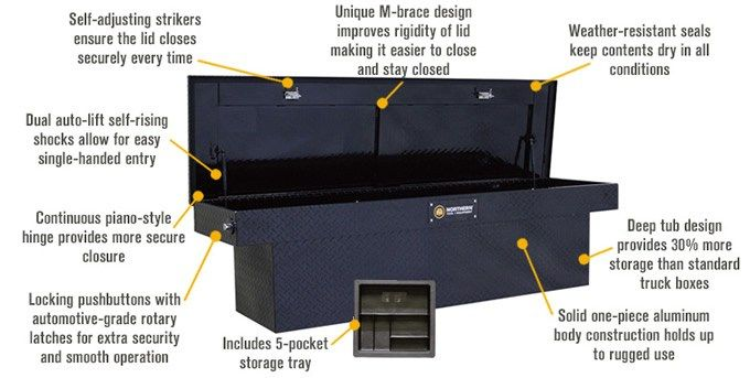 Truck Toolbox Security Best Truck Tool Box Cool Trucks Truck Tool Box
