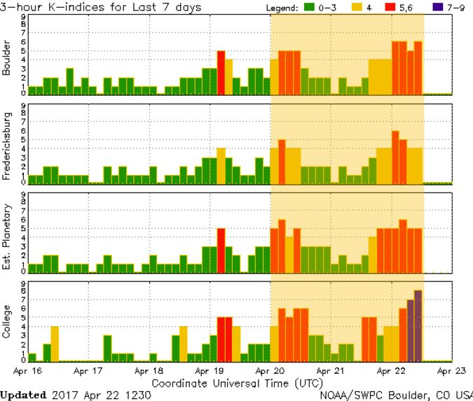 best ideas about geomagnetic storm northen yesterday s broad power outage likely caused by geomagnetic storm zero hedge