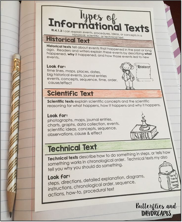 Supporting Informational Writing in the Elementary Grades