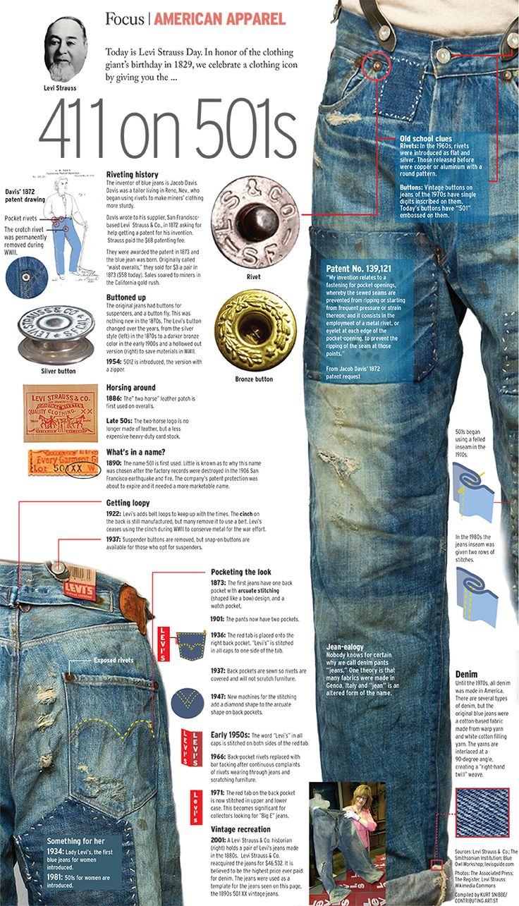 "Competitor - Levi's Jeans | ""Levis 501 - Kurt Snibbe"" 
