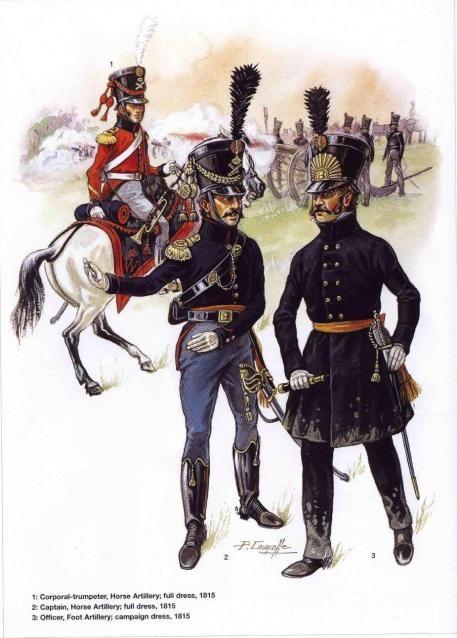 Belgian Artillery Horse and Foot 1815