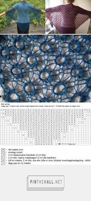 Bird Eye Shawl. http://www.heirloom-knitting.co.uk/offers/free_birds_eye_pattern.pdf Var adīt gan no apakšstūra, gan no kakla malas.