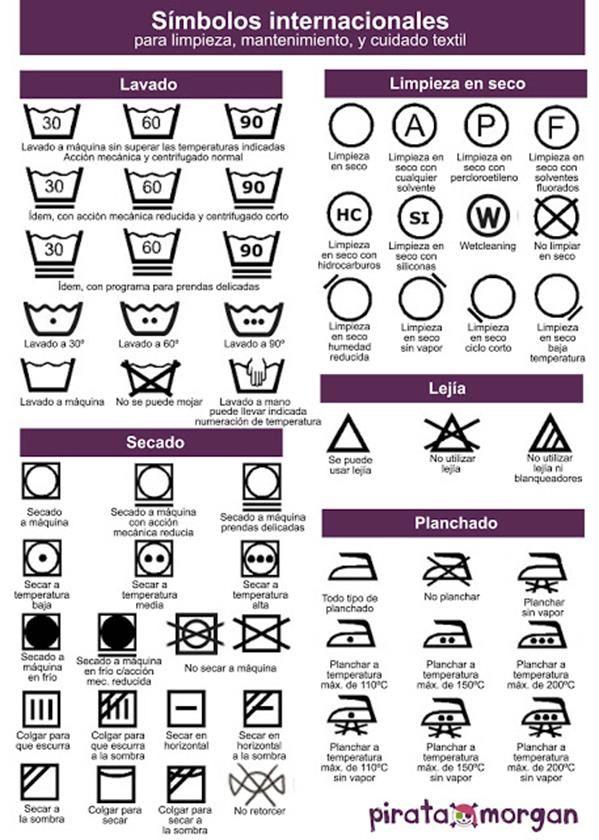 piratamorgan.com: instrucciones de lavado