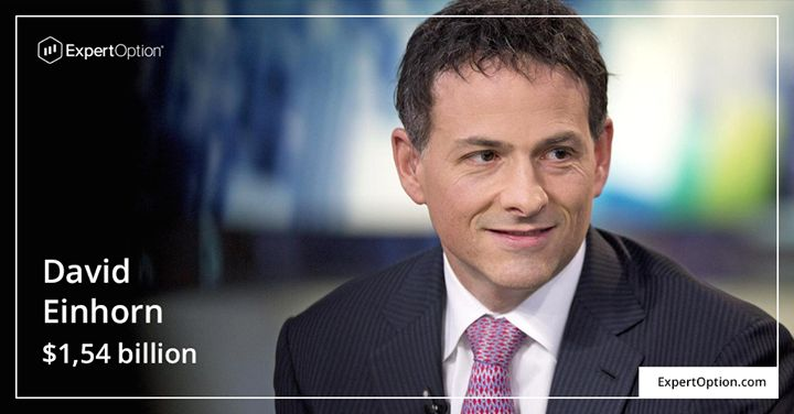 """TOP INVESTOR: An American investor, hedge fund manager, and philanthropist. He is the founder and president of Greenlight Capital, a """"long-short value-oriented hedge fund."""" Born in New Jersey, Einhorn graduated from Cornell University in 1991 and moved to Westchester, New York to start his fund. He started his fund in 1996 with $900,000 and has generated 16.5% annualized return for investors from 1996 to 2016.As of 2017, Greenlight Capital has US$9.27 billion in assets under management. He…"""