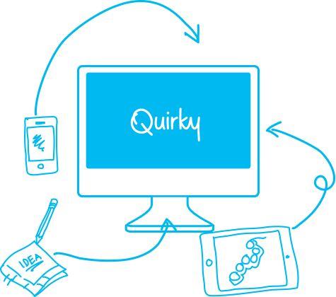Luoghi di distribuzione_ QUIRKY_ ideaz|giudizio/like|realizzazione|