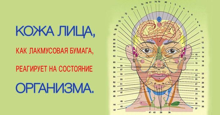 А вы знаете, что можно узнать о себе по лицу? Оказывается очень много…