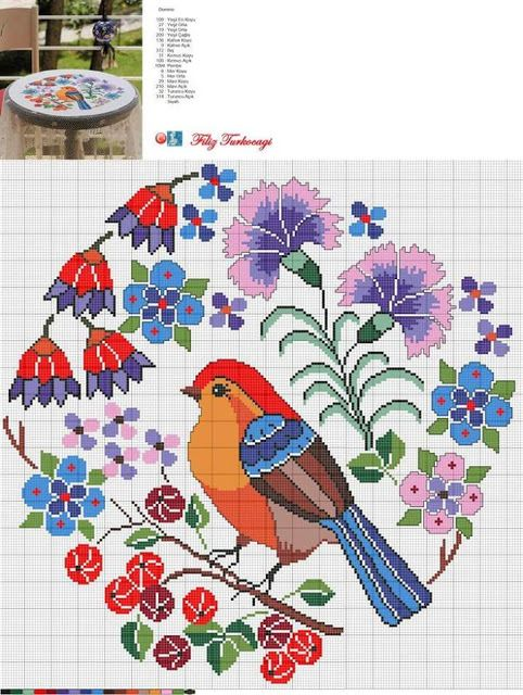 lo spazio di lilla: Uccellini a punto croce, schemi / Cross stitch birds free patterns
