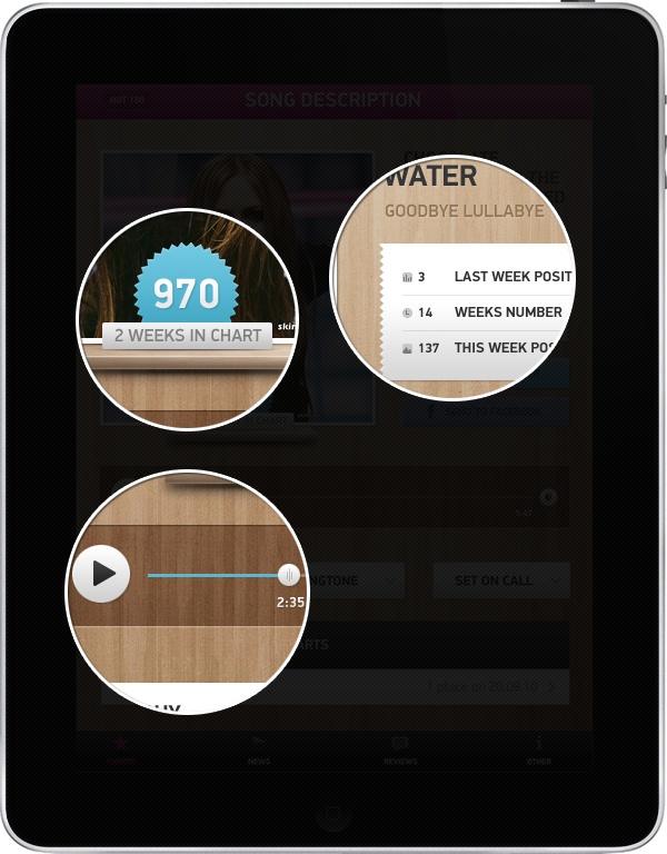 Billboard iPad App by Vladimir Kudinov, via AppDesignServed.co