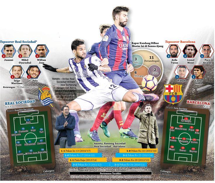 Match Sociedad vs Barca