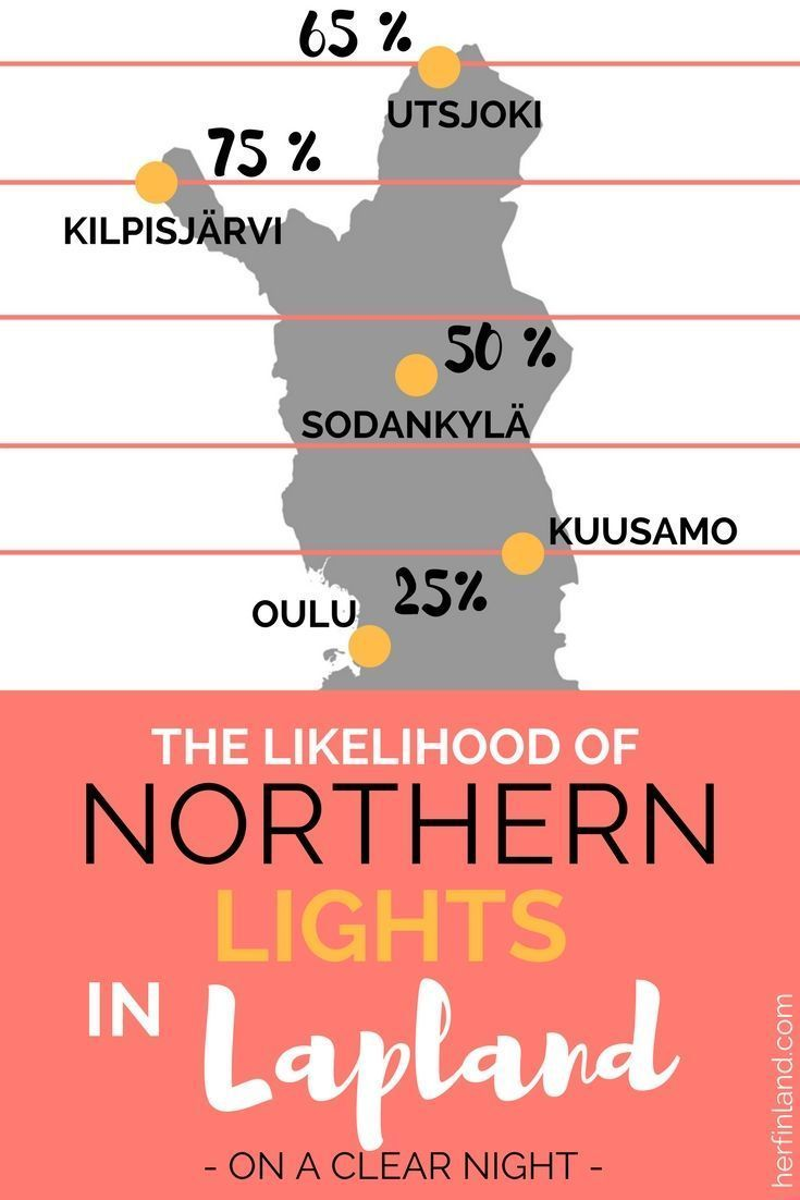 Best Time To See Northern Lights In Finland Make No Mistakes Guide Northern Lights Holidays Lapland Finland Finland