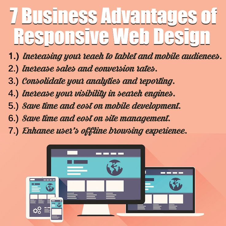 7 Business adventages of responsive web design #webdesign #websitedesign #Chandigarh #Webdevelopment #Responsivewebdesign