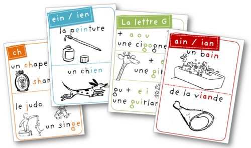 French phonics posters | French sounds. Affichages orthographe