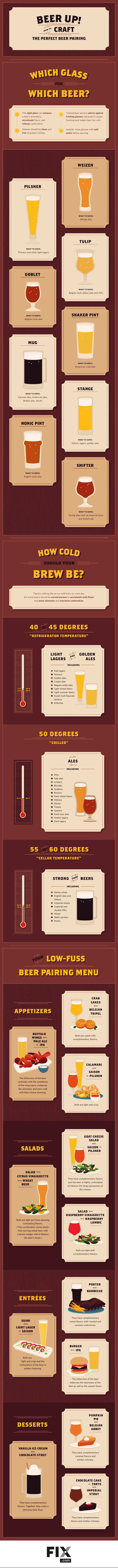 Beer Up: How to Craft the Perfect Beer Pairing #Infographic