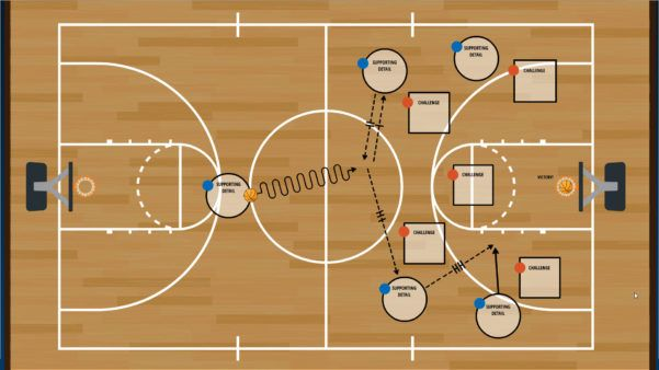 Free Prezi Template for basketball with lots of free reusable graphic assets