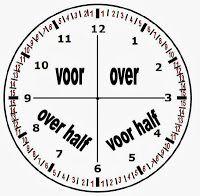 Klokkijken - pictogram: over, voor half, over half, voor