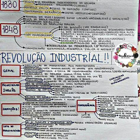 #HISTÓRIA #REVOLUÇÃOINDUSTRIAL #RESUMO ❤❤❤ Também já está disponível para download no blog (RESUMOS ...