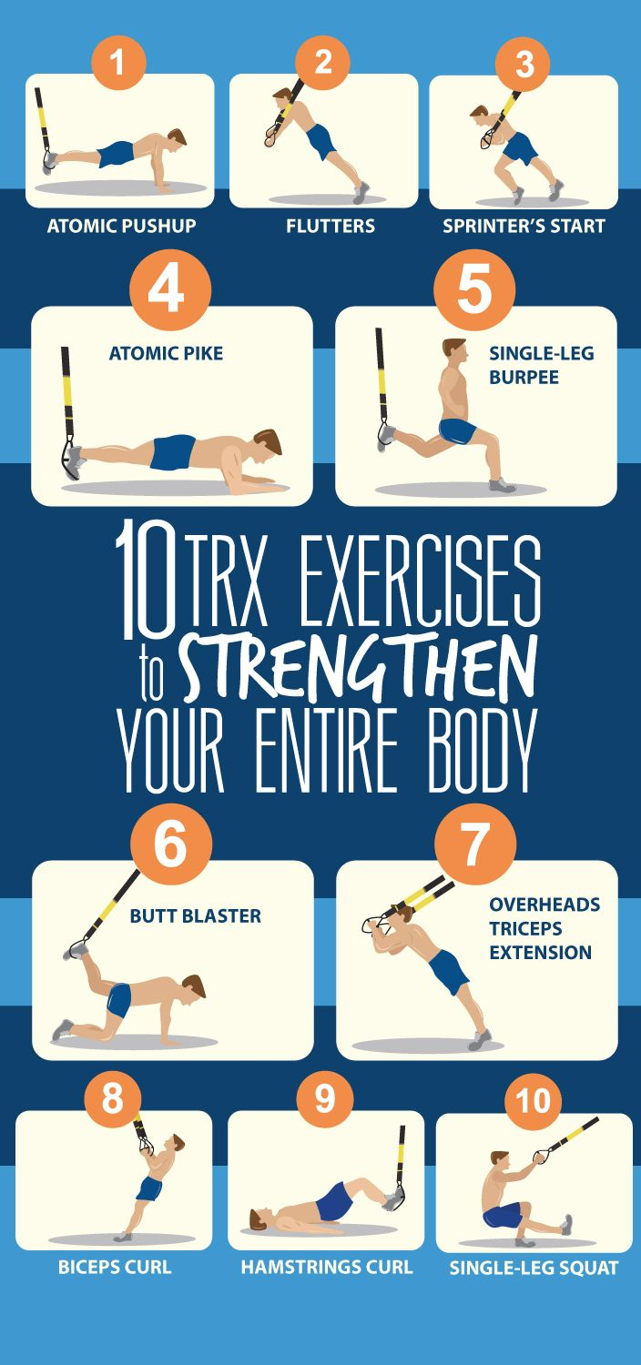 10 TRX Exercises to Strengthen Your Entire Body | Fitness Republic