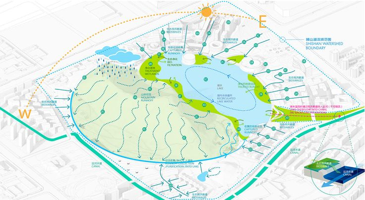 A consortium led byTom Leader StudioLandscape Architecturehad the winning schemefor Lion Mountain Park, a newurban park that will replacean old amusement park and lake inShishan (Lion) Mountain, located in Suzhou'sHigh-Tech Distr...