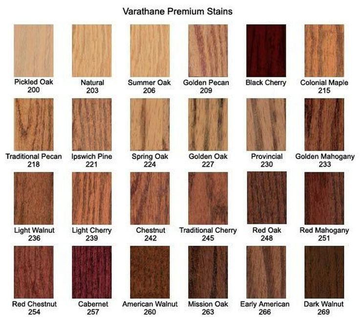 Log Stain Colors