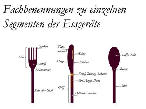 Zu leckerem Essen gehört hochwertiges Besteck! http://gr.pn/Villeroy_und_Boch_
