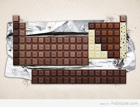 62 best periodic table images on pinterest periodic table delicious chemistry chocolate periodic table urtaz Choice Image