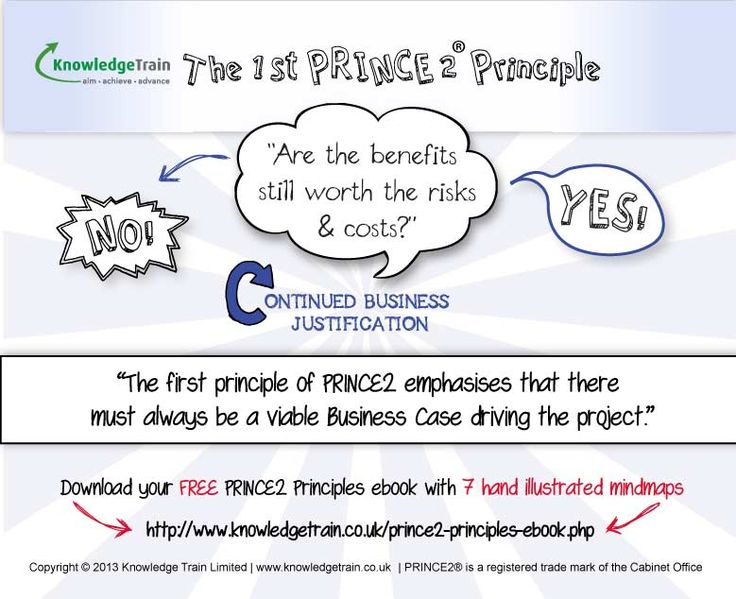 Do you know your PRINCE2 Principles? Learn them like a PRO with this free PRINCE2 Principles ebook from Knowledge Train, with 7 unique, illustrated mind maps to help the information stick. Ideal for PRINCE2 Foundation students or those looking to implement PRINCE2 in their organisation. Click the image to download! #prince2 #principles #ebook