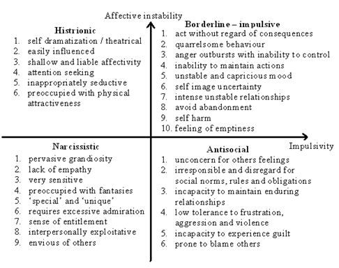 effects of intense admiration for others