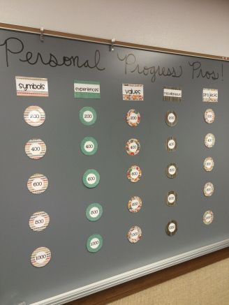 Personal Progress Pros! A free trivia game about the Personal Progress program. Awesome!